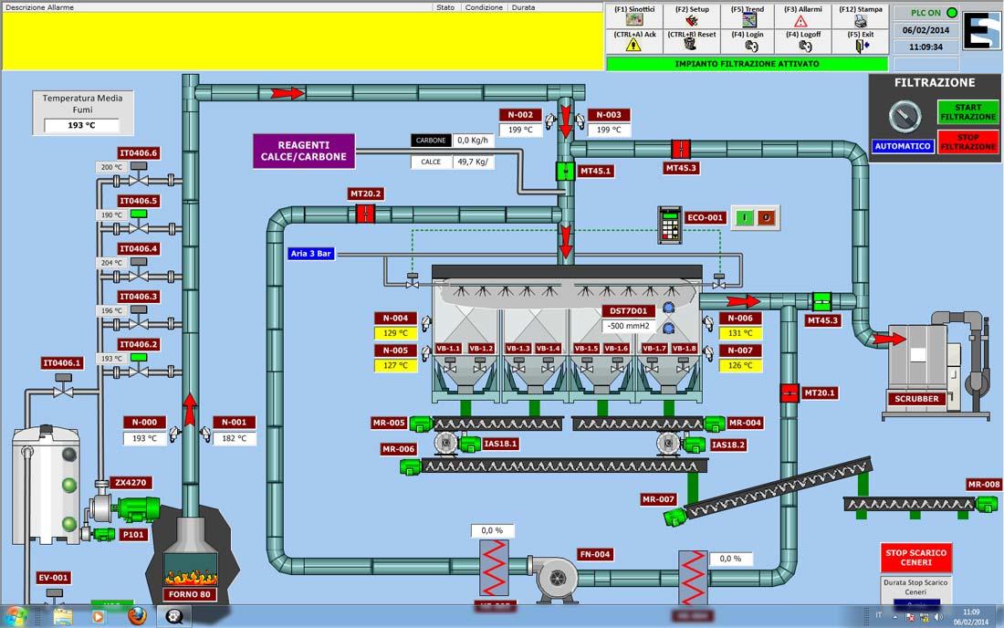 Progettazione di impianti di depurazione aria - 1